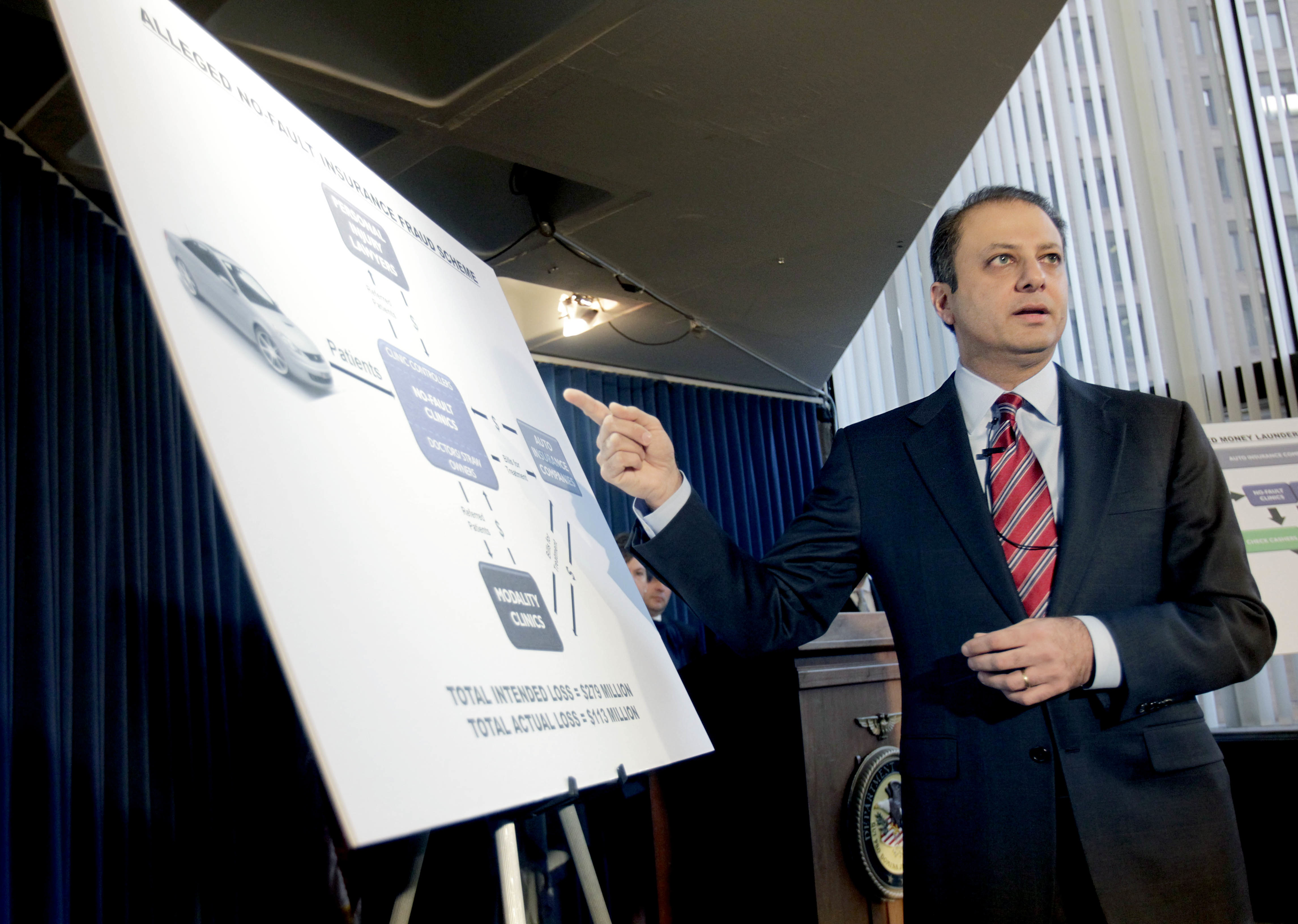 Online Auto Insurance Quotes >> N.Y. Prosecutors Say Fraud Scheme Was Largest of Its Kind ...