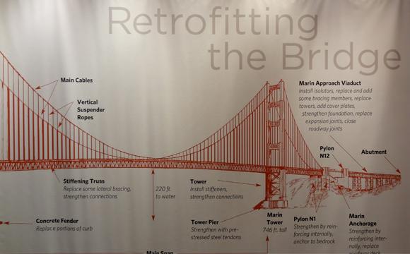 Insuring Golden Gate S Legacy Long Ago Slideshow
