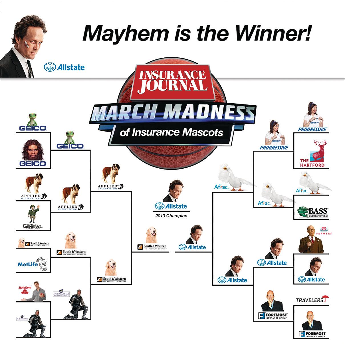 Mayhem Rules Insurance Journal S Mascot March Madness