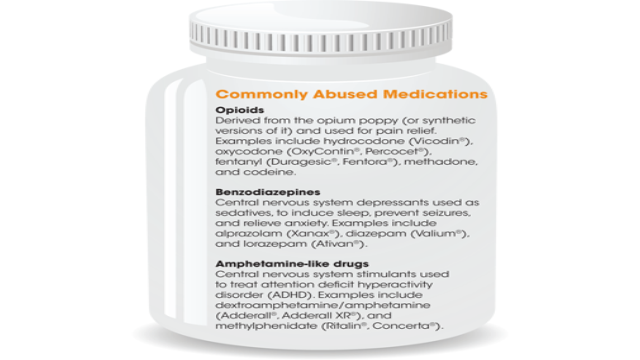 There are many variations of opioids with different levels of potency. Image: CDC