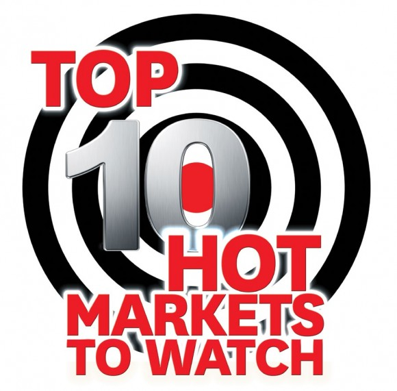 Top10Markets