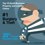 Top10-smaill-business-claims-burglary-theft01