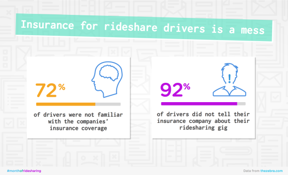rideshare_insurance