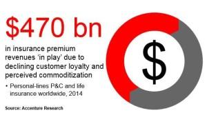 Accenture consumer_pulse
