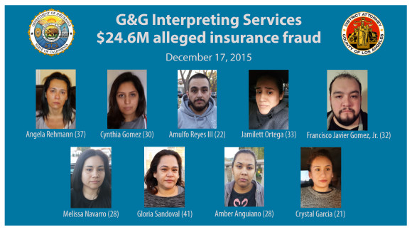 People busted in $24 million workers' comp billing scheme in California on Dec. 17, 2015.