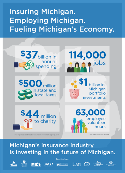 liam-insuring-michigan-infographic