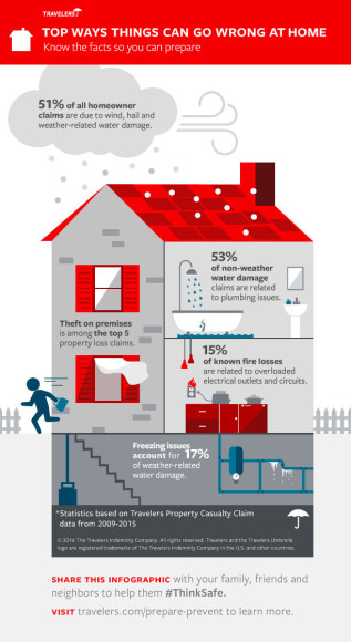 Home_Dangers_Infographic_Final-1