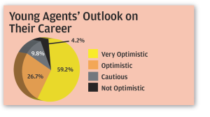 young-agents-outlook
