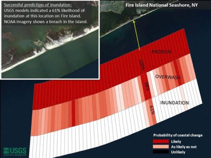An image showing the USGS coastal change forecast for Fire Island, New York, prior to Hurricane Sandy, with a photo inset showing what actually happened. The forecast accurately called for extensive dune erosion along the entire island as well as several large areas of overwash. The location of a breach in the island was also successfully forecast. Image: USGS