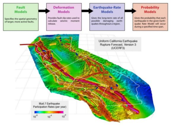 California Earthquake Map Risk.California Earthquake Risk New Science Is Transforming The Way