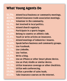 2016-young-agents-do