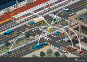 Connected vehicles in a city. Image courtesy of U.S. Department of Transportation