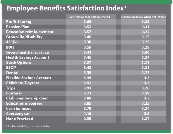2017-employee-satisfaction