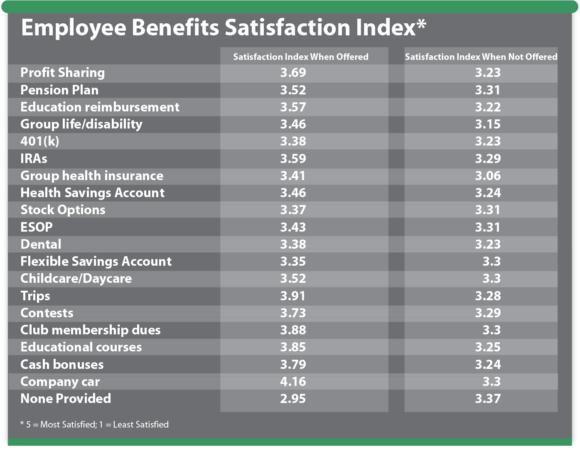 2017-employee-satisfaction