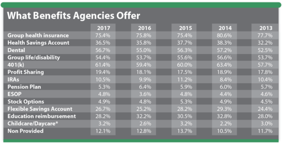 2017-what-benefits-agencies-offer