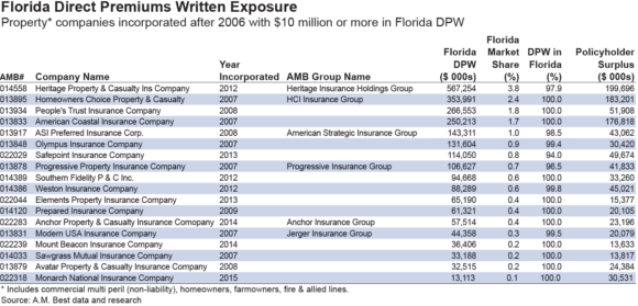 Interesting. Tell south florida penetration test companies was