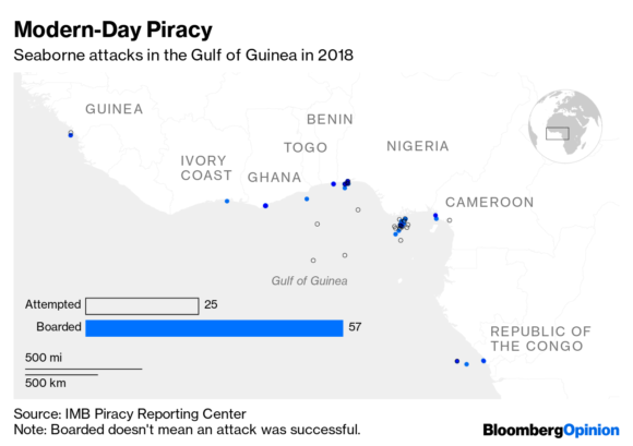 The Mounting Cost of Piracy off Coast of West Africa: Opinion