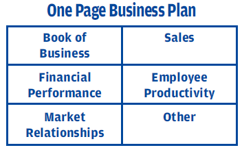 how to create a simple business plan for 2013