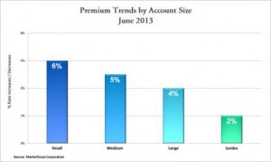 MarketScout June 2103 Account Size