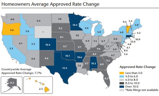 Aon-homeowners-study_chart1