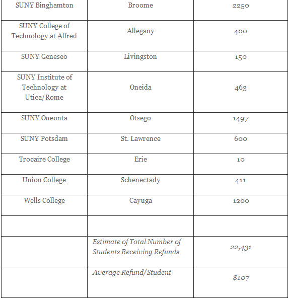 N.Y. college insurance refunds settlement 3