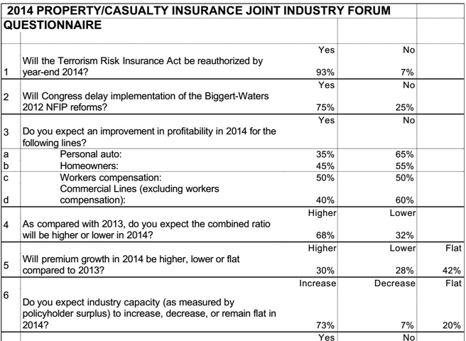 PropertyCasualty Insurance Joint Industry Forum