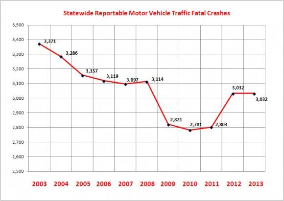 tx moto crashes_fatl